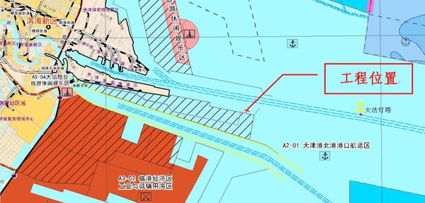 本工程在天津市海洋功能区划中的